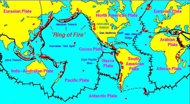 plate tectonics illustration